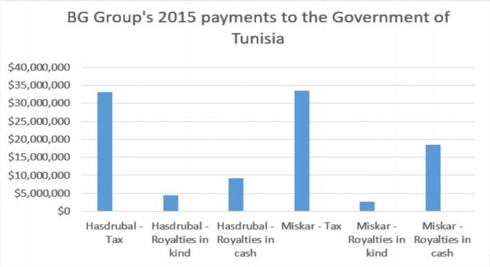 bg-payments