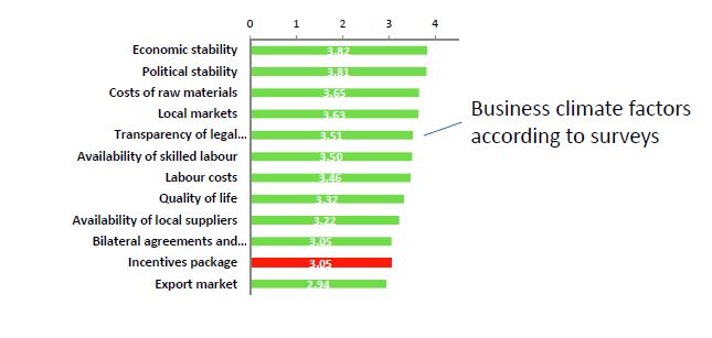 Think piece 2 - chart
